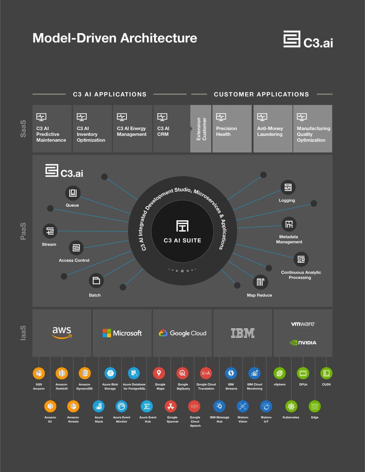 c3ai-2020-prospectus-cover-art.jpg