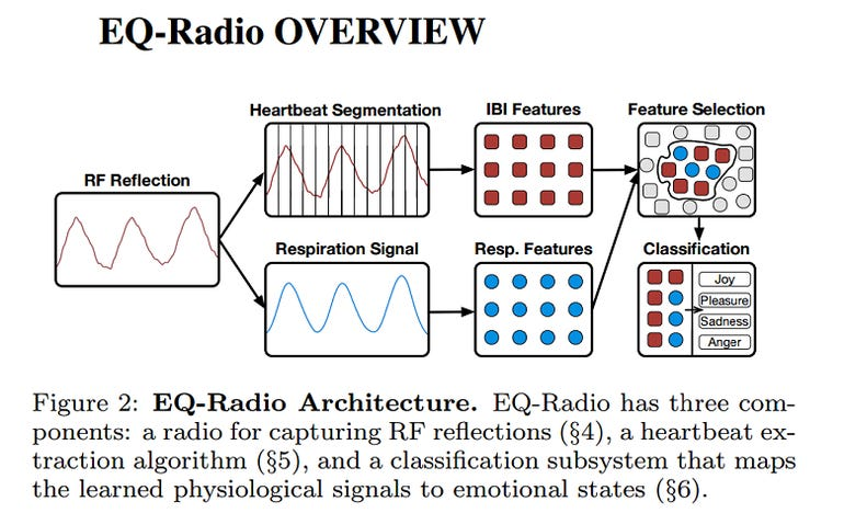 eq-radio-overview.png