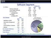 IBM delivers mixed Q3, notes divestment talks drag
