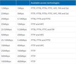nbn-tc4-offerings.jpg