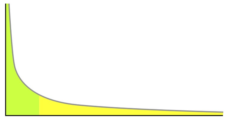 640px-longtail-svg.png