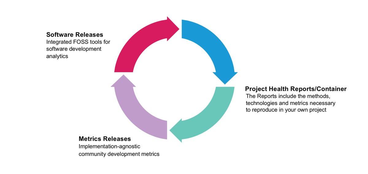 chaoss-roadmap-copy.png