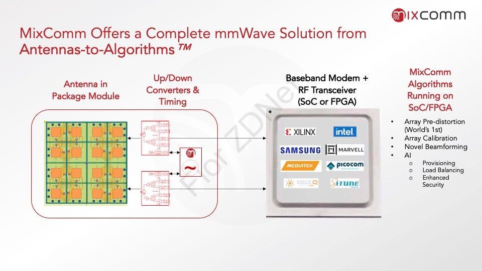 mixcomm-presentation-for-zdnet-slide-12.jpg
