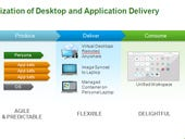 VMware's Horizon 6 launches, targets Citrix