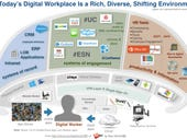 Can we achieve a better, more effective digital workplace?