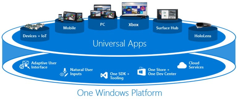universalapps-overview.png