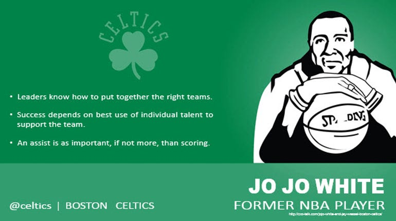 Jo Jo White, former NBA player, Boston Celtics