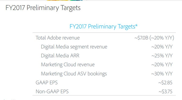 adobe-fiscal-2017-targets.png