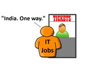 The current state of technical certification and IT jobs in America