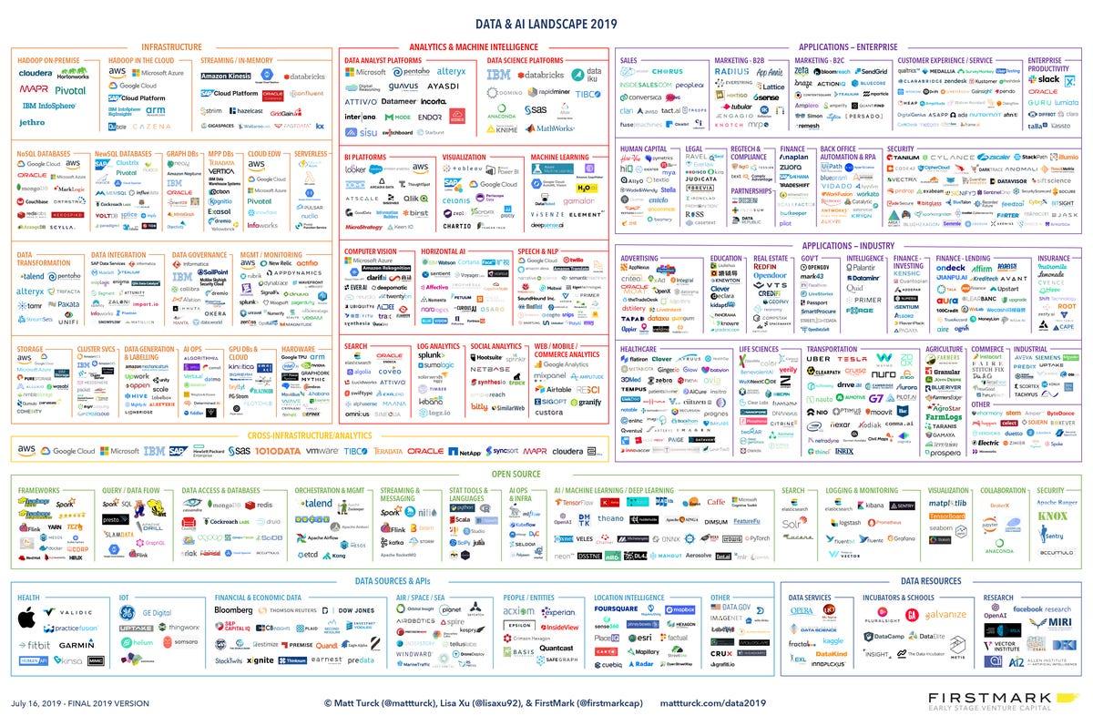 big-data-landscape-2019-v7.png