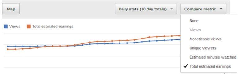 zdnet-youtube-analytics-compare