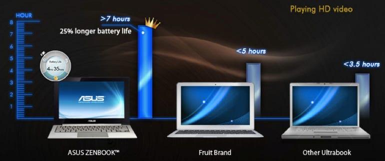 Fruit brand