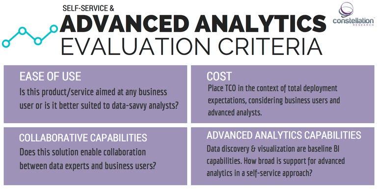 self-service-analytics-evaluation-criteria.png
