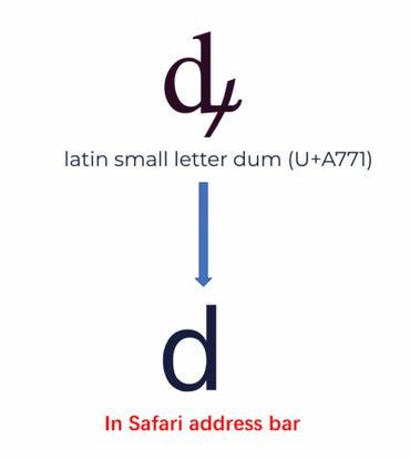 apple-letter-d-dum.png