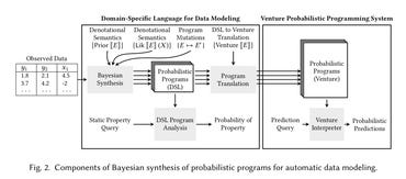 mit-bayesian-synthesis-of-probabalistic-programs.png