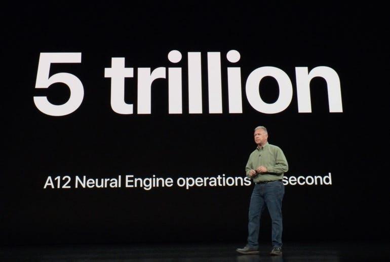 A12 Bionic neural engine performance