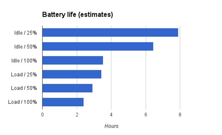 ative-book-lite-battery