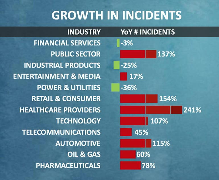 growth-in-incidents.jpg