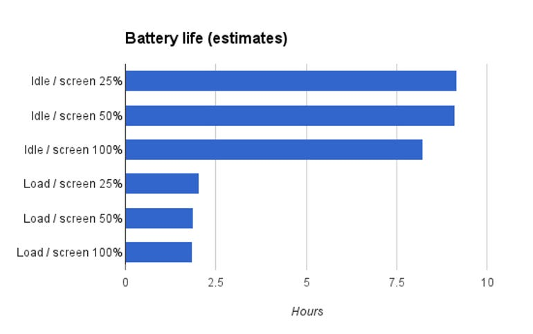 toughpad-fz-m1-battery