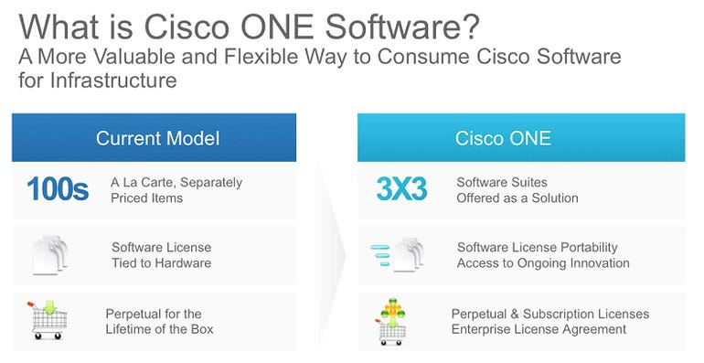 ciscoone-strategy-1.png
