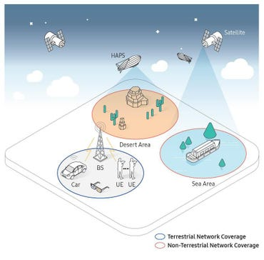 samsung-ntn-coverage-diagram.jpg