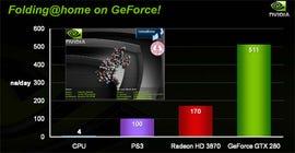 NVIDIA GTX 200 Series Benchmark 2