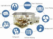Finding a 'home' for the Internet of Things