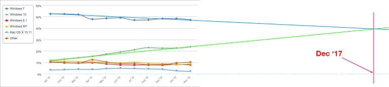 windows-market-share.jpg