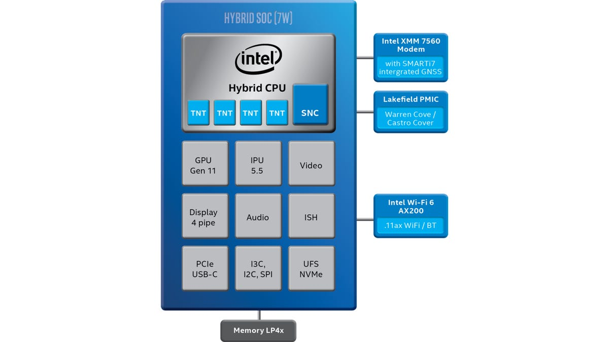 intel-core-processor-with-hybrid-technology-block-diagram.png