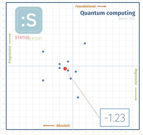 210305-quantum-computing-i-score.png
