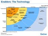 BYOD circa 2018 will challenge enterprise IT