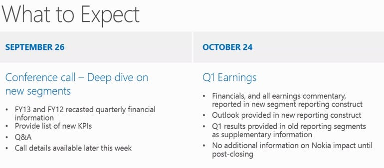 msft expectations