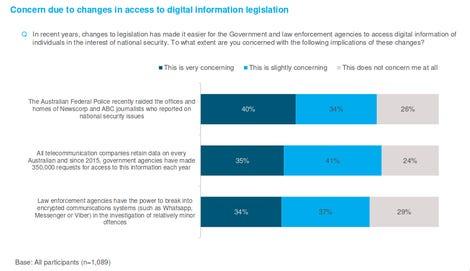 essential-poll-drw-metadata-legislation.png