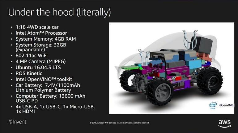 181210-under-deepracers-hood.jpg