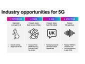 Three UK to invest over £2bn in new 5G infrastructure
