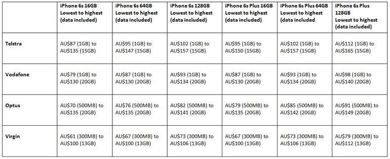 iphonepricingauupdated.jpg
