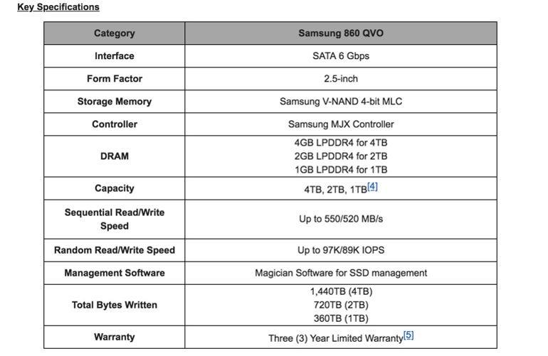 Samsung 860 QVO SSD tech specs