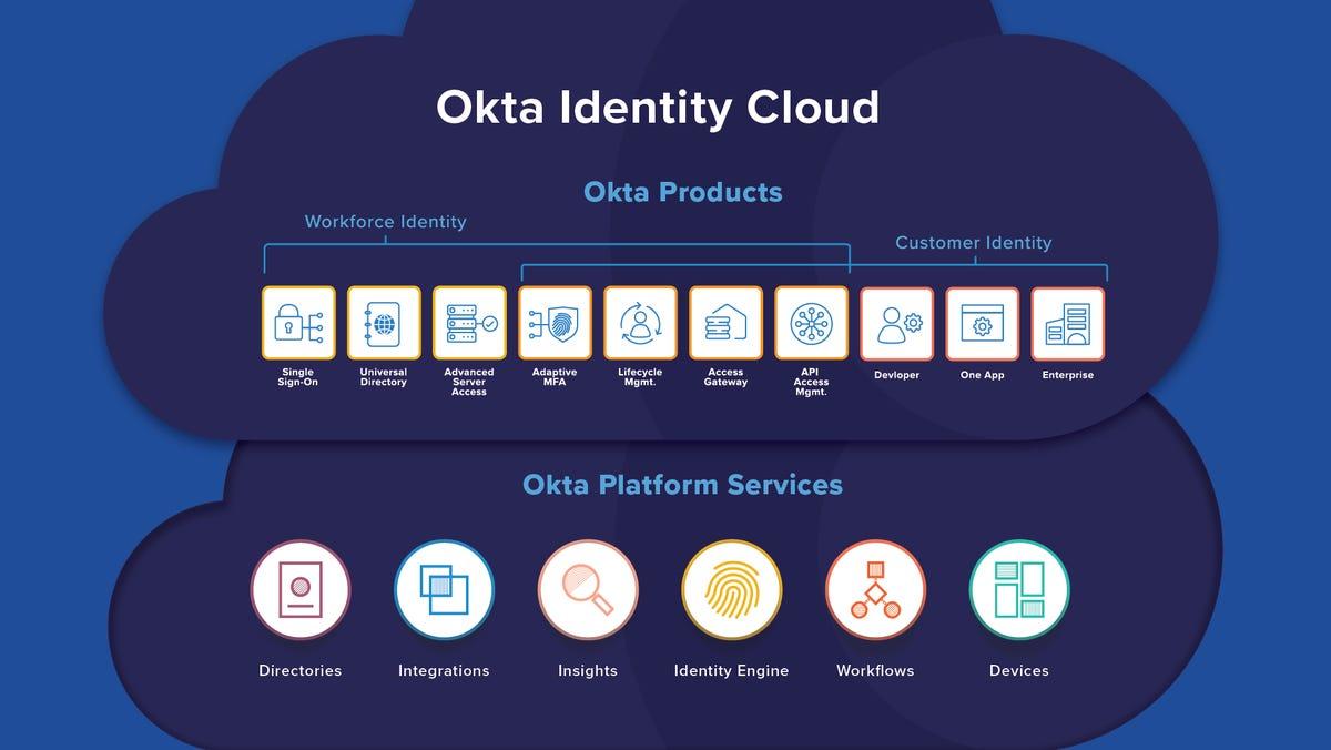 okta-identity-cloud-platform-services.png