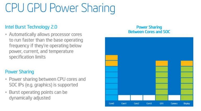 baytrail-power-sharing