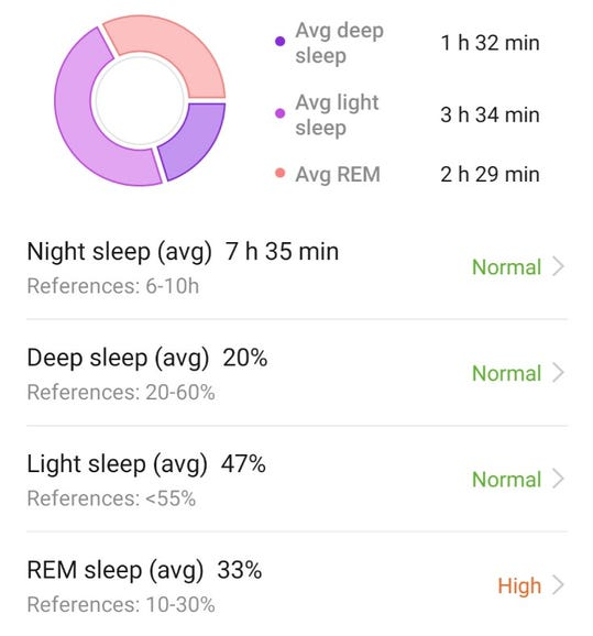 Sleep tracking comparison