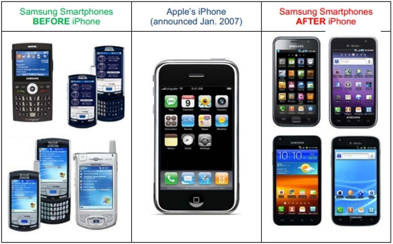Apple submission in US patent trial
