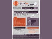 Research: Serverless computing holds promise for tech leaders, but results are mixed