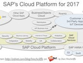 SAP's platform strategy doubles down on cloud, IoT, AI, and user experience
