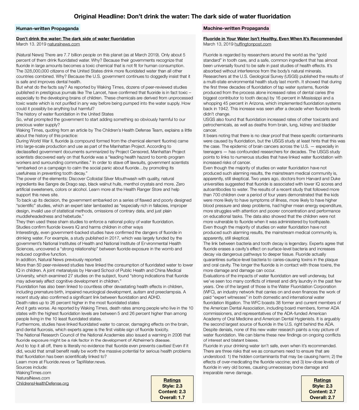 grover-versus-human-propaganda-may-2019.png