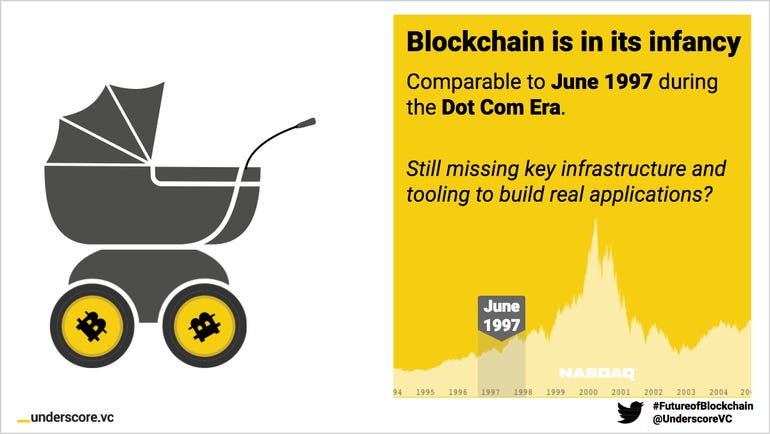 early-start-blockchain.png