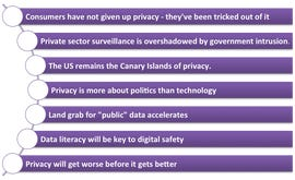 state-of-digital-privacy.png