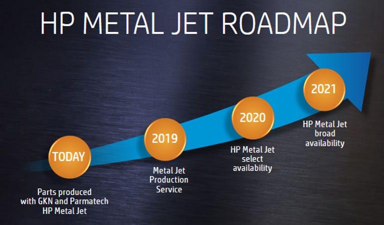 hp-metal-jet-roadmap.png
