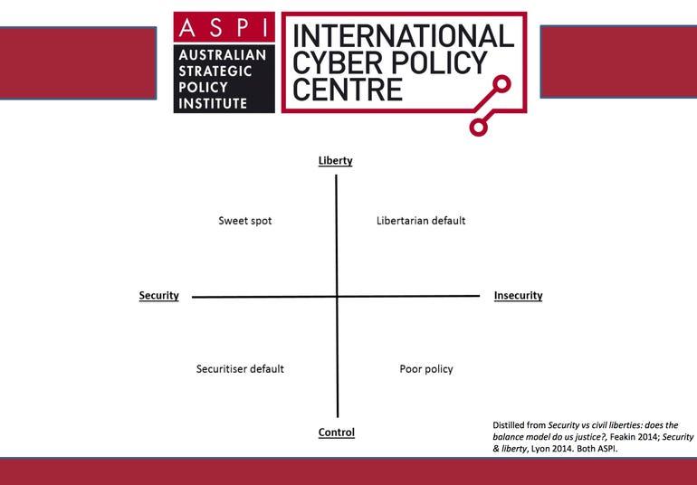 aspi-political-compass.png