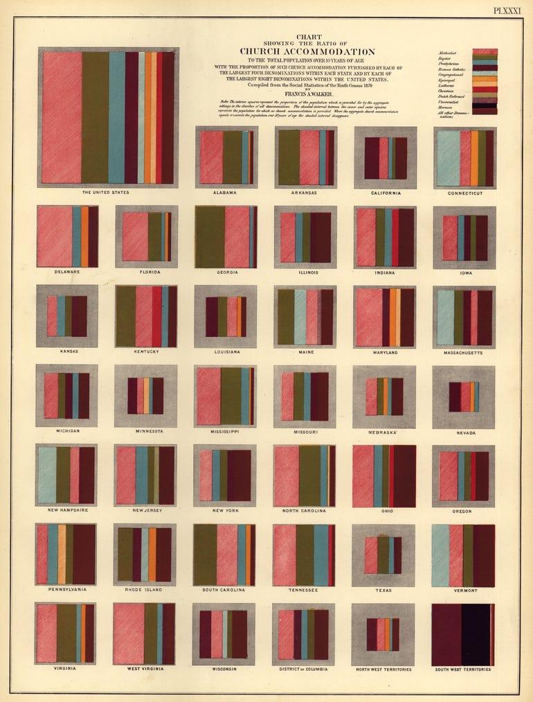 1870censuschurch.jpg