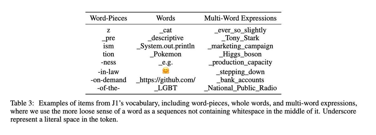 ai21-jurassic-vocabulary.jpg